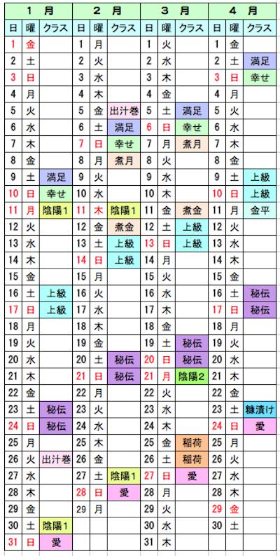 マクロビオティック京料理教室 むそう塾 201::1〜4日程表