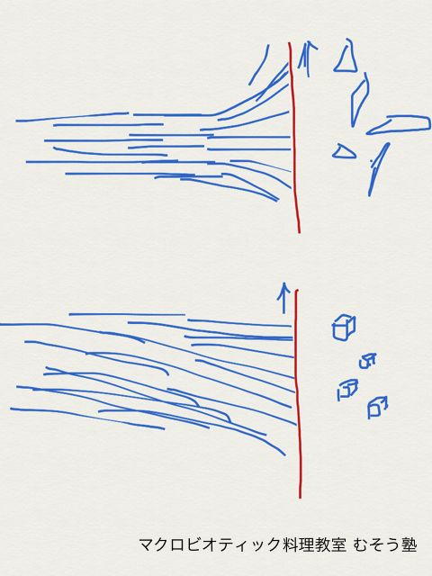 MySketch